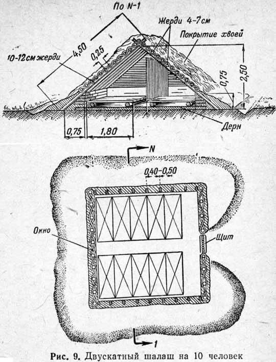 Двускатный шалаш (рис.
