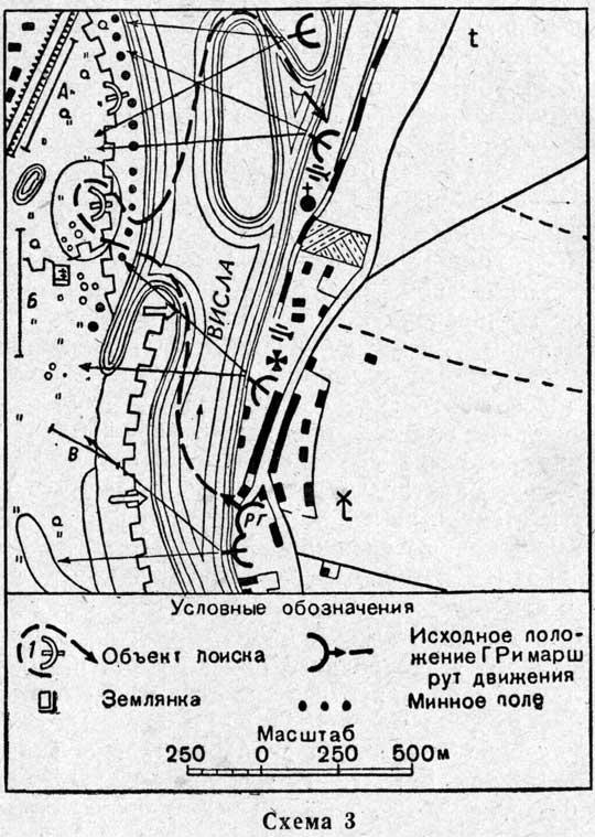 минного поля (схема 3).