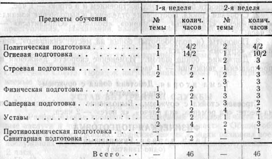 Расписания занятий роты на неделю состав образец