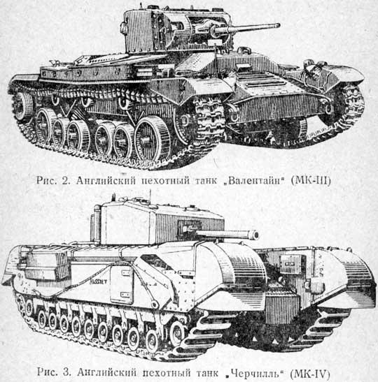 Танки MK-III принимали участие