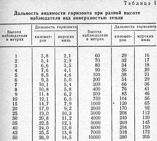 sharonov_05.jpg