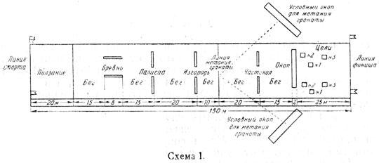 шириной в 1,5 м (схема 2).